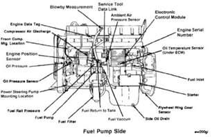 engine flow diagram flow free printable wiring diagrams