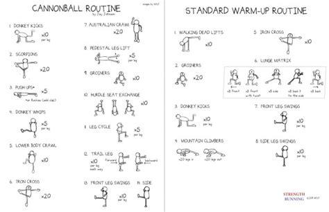 stickman exercise diagrams stick figure warm up m s f