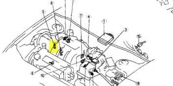 ect sensor o7 mazda bt50 location fixya