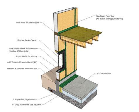 1 sip 2 sips 3 sips floor t shirt skreened passive house projects lanefab design build