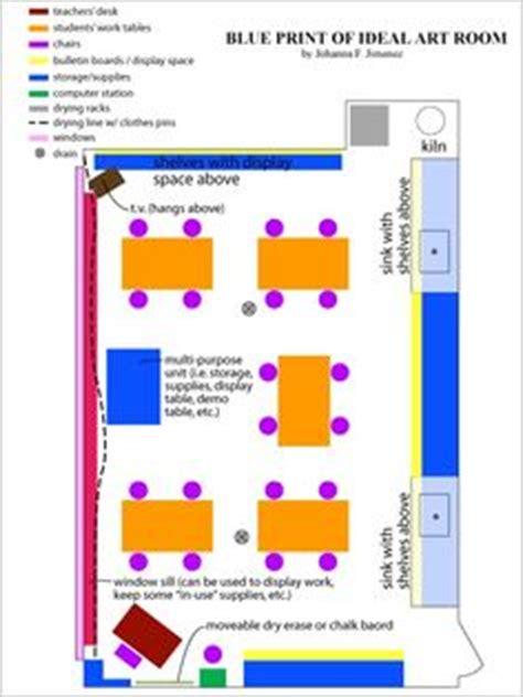 classroom layout management 1000 ideas about art classroom layout on pinterest