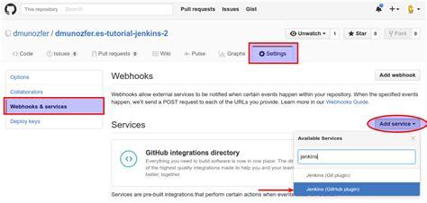 github webhooks tutorial tutorial jenkins 2 configuraci 243 n pipeline david mu 241 oz