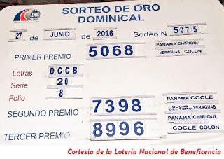 resultado de la loteria nacional 26 enero 2016 loteria nacional de panama resultados sorteo domingo 26