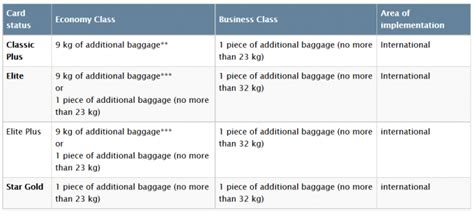 united gives free checked bags again to star alliance turkish airlines checked luggage allowance from weight to