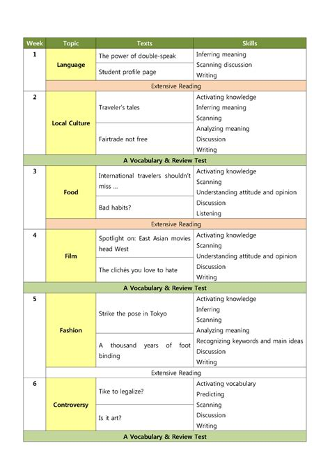 create a syllabus template esl high school syllabus exle approches to syllabus