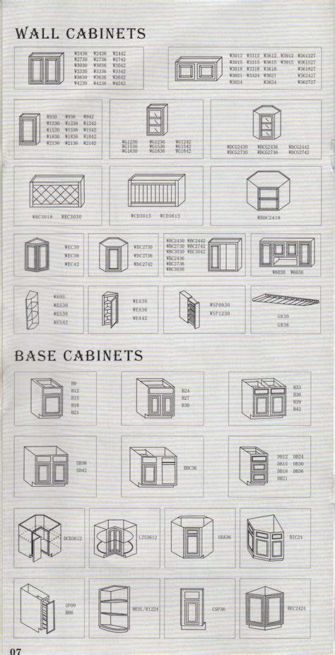 kitchen cabinet sizes chart cabinet sizes types on sale cabinetry