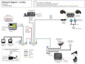 seatalk 1 wiring diagram snatch block diagrams elsavadorla