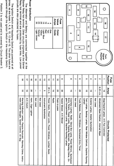Ford Contour Fuse Box Diagram Wiring Library