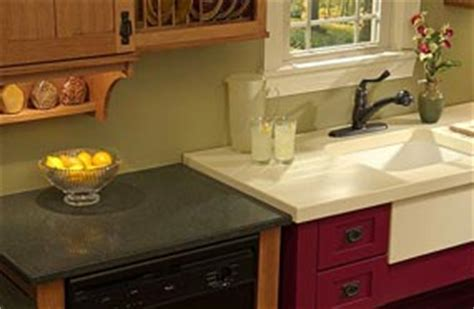 how much does laminate countertops cost per square foot