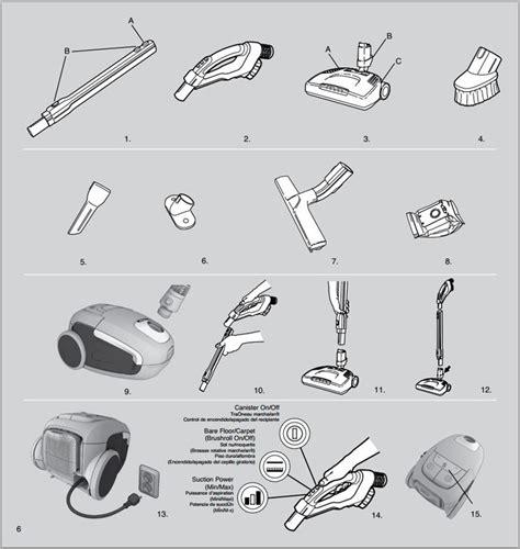 electrolux vacuum parts diagram schematics diagrams electrolux 2100 vacuum electrolux