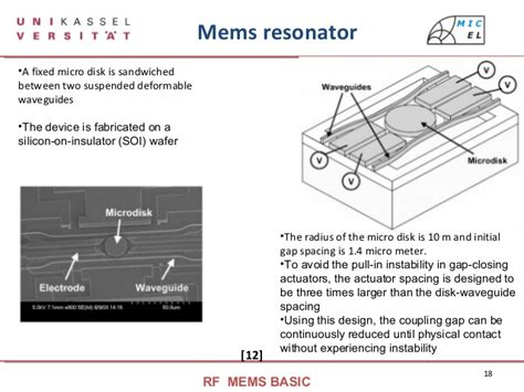 rf mems tunable inductor rf mems inductor 28 images micro electro mechanical systems technology mems mems资讯网 b