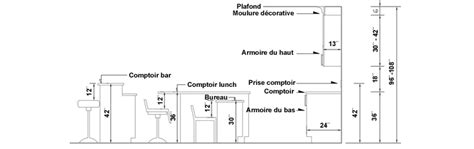 average kitchen cabinet depth r 233 nover sa cuisine les bonnes mesures guides de