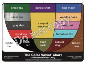 color vowel chart the color vowel chart poster 4th edition