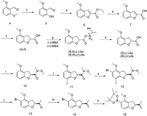 Dcm Mba by Synthesis Of Intermediate 15 Reagents And Conditions C