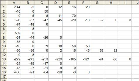 pattern finder excel free worksheets 187 pattern matrix worksheets free math