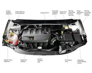 2012 Chrysler 200 Battery Location Chrysler 200 Price Modifications Pictures Moibibiki