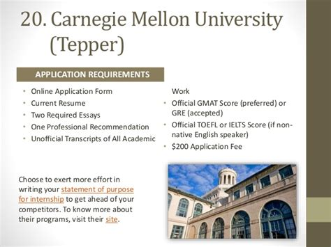 Tepper Mba Application Fees by 20 Top Mba Schools