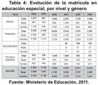 tabla del uruguayo especial 2016 revista de investigacion psicologica la situaci 243 n de la