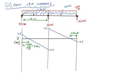 diagram calculator bending moment diagram calculator indeterminate beam