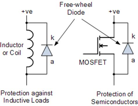 freewheeling diode used in relay interfacing signal diode and switching diode characteristics