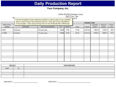 manufacturing work template daily production report daily production report template