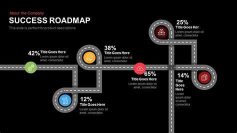 success roadmap powerpoint and keynote slidebazaar