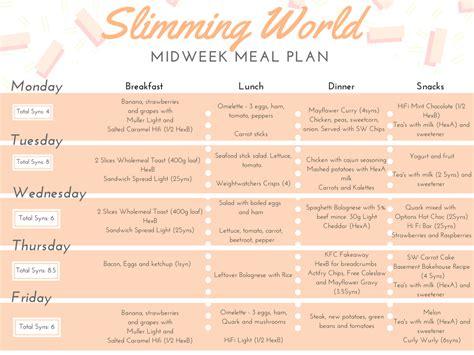 slimming world meal planner template slimming world meal planner template 28 images
