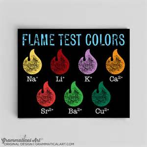 cer decorating ideas science test print decor educational poster for