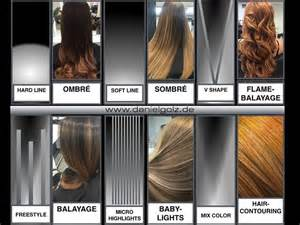 hair colour terms and techniques 25 best ideas about balayage technique on