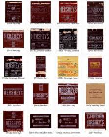 the candy wrapper archive