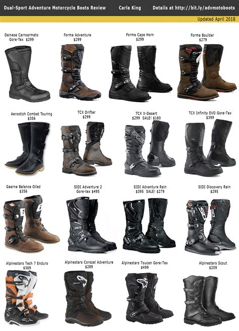 sport bike motorcycle boots review of dual sport adventure motorcycle boots