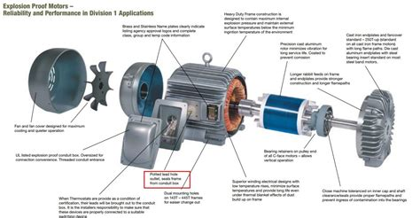 Picture Of Electric Motor by Nissan Leaf Electrical Diagram Nissan Auto Wiring Diagram