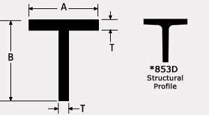 aluminium tee section sizes tee aluminum extrusions from saf metals in ga ca saf