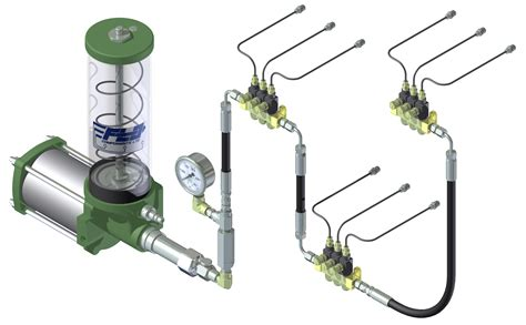 lincoln lubrication systems images