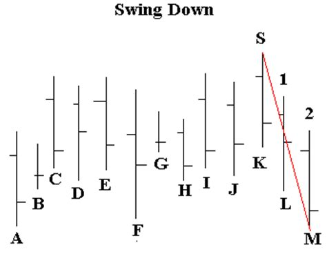 what is a swing resistor icharts discussions view topic nifty view may series 2014
