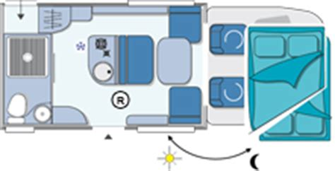 Home Layouts chausson suite motorhomes chausson motorhomes