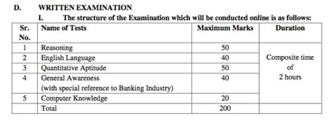 rrb exam pattern bank gmat exreparation ibps rrb office assistant syllabus