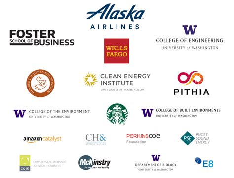 Presidio Mba Ranking by Student Finalists Selected For Alaska Airlines