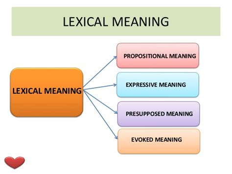 lexical scrabble lexical meaning in translation