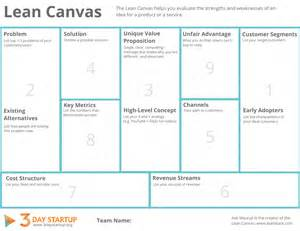 lean canvas pictures to pin on pinterest pinsdaddy