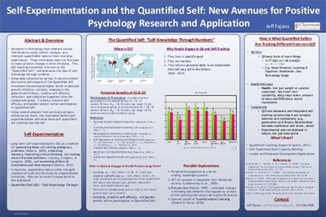 Positive Psychology Of The Quantified Self Part A Psychology Poster Presentation Template