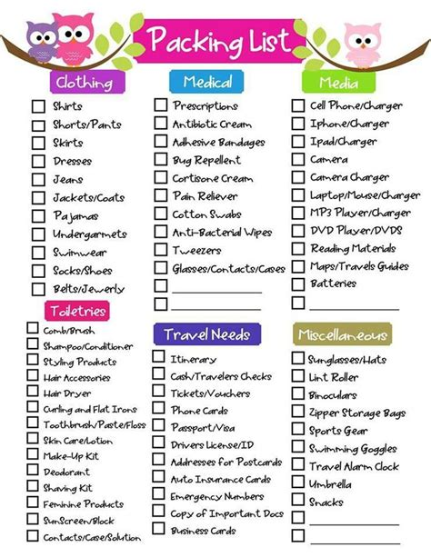 25 best ideas about packing lists on pinterest vacation