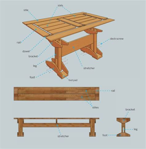 how to make picnic bench how do i build a picnic table quick woodworking projects