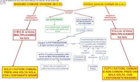 tavole di nomenclatura scomposizioni in fattori primi mcm mcd aiutodislessia net