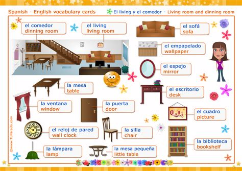 comedor en ingles el living living room dinning room vocabulario