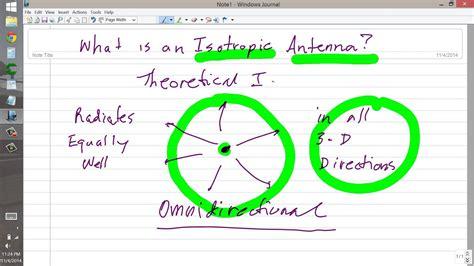 isotropic antenna youtube