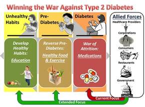 type 2 diabetes cookbook plan the ultimate beginner s diabetic diet cookbook kickstarter plan guide to naturally diabetes proven easy healthy type 2 diabetic recipes books how do you get type 2 diabetes type ii diabetes