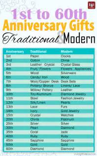 Modern 7th Year Anniversary Gifts » Home Design 2017