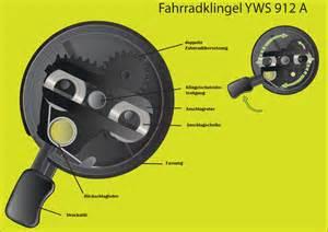 2d Online technische redakteure merseburg 183 2d grafik mit 3d optik