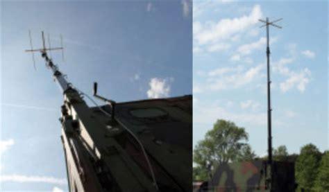 geroh cable driven telescopic mast